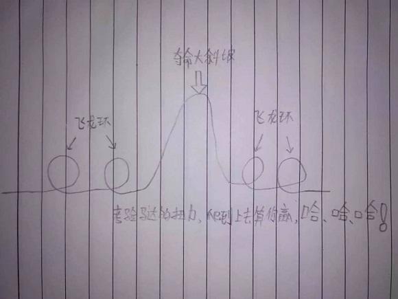夺命大斜坡+教授+飞龙环和斜坡.jpg